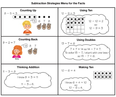 Emphasizing Thinking Strategies as Students Learn Math Facts