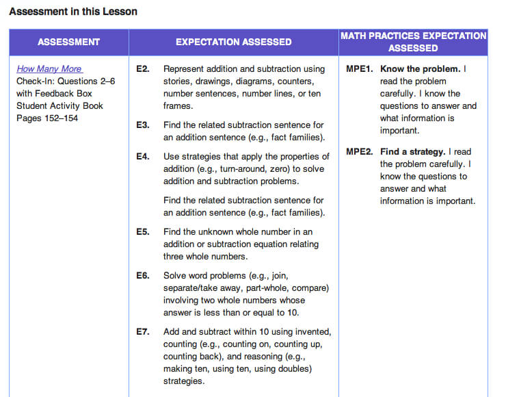 Assessment in this Lesson Grade 1 Unit 6 Lesson 7