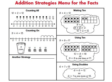 Addition-Strategies-Menu-for-the-Facts Math Worksheet For K on printable rounding worksheets, k2 worksheets to print out, k2 french worksheets, number worksheets, k2 english worksheets, kindergarten reading worksheets, k2 reading comprehension worksheets, cumulative frequency table worksheets, numeracy worksheets,