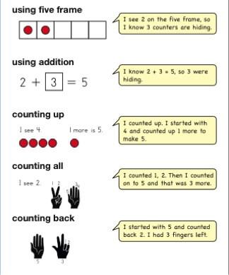 Developing Math Facts in Kindergarten