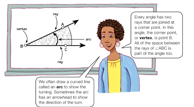 Grade 4 Geometry Unit