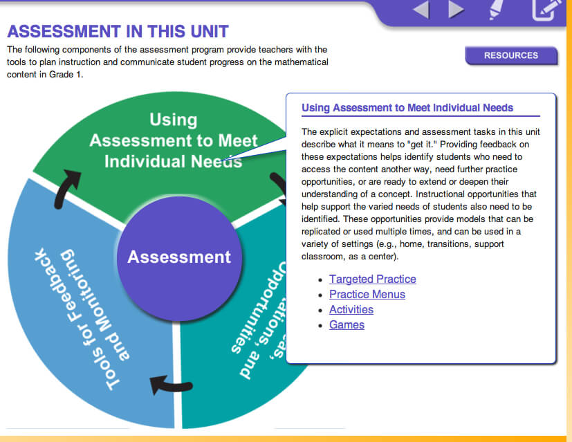 Using Assessment to Meet Individual Needs